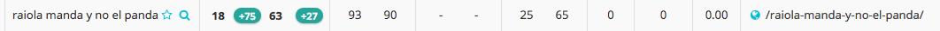 ranking de posiciones en SEOBOX.