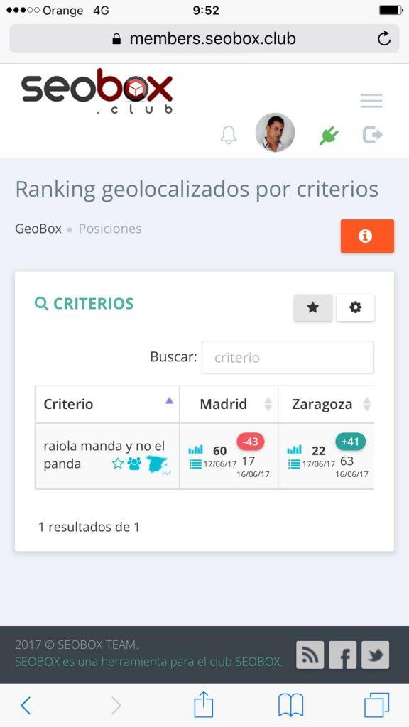 Seguimiento de ranking Raiola mola.