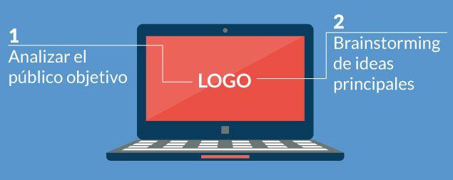 La planificación del diseño de nuestro logotipo