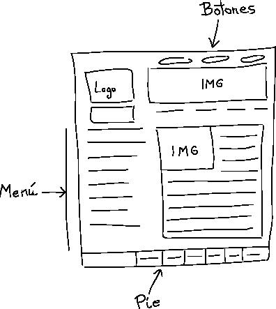ejemplo de boceto